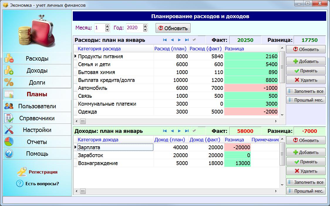 Планирование расходов и доходов в программе